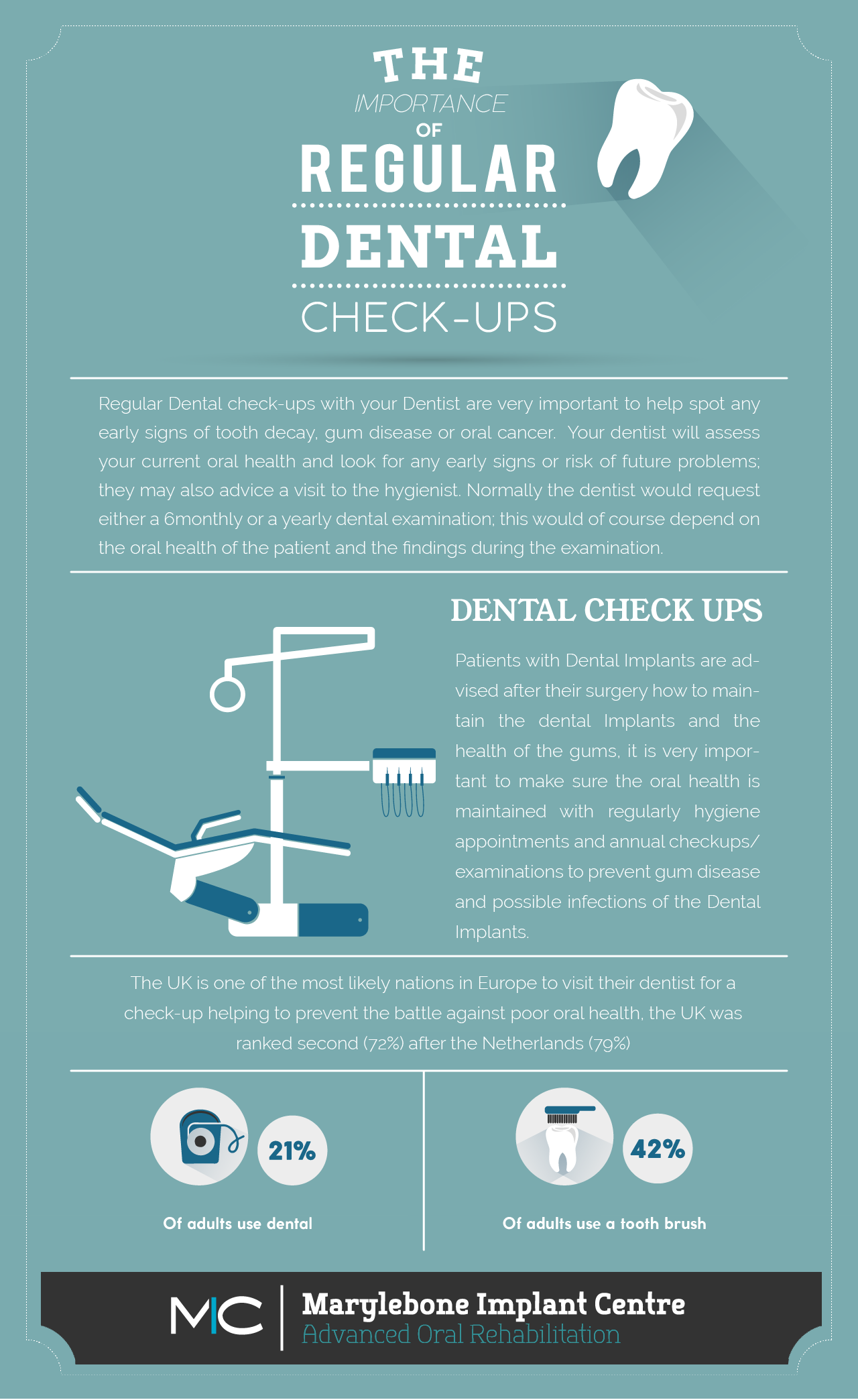 Marylebone_Dental_implants_checkup-01